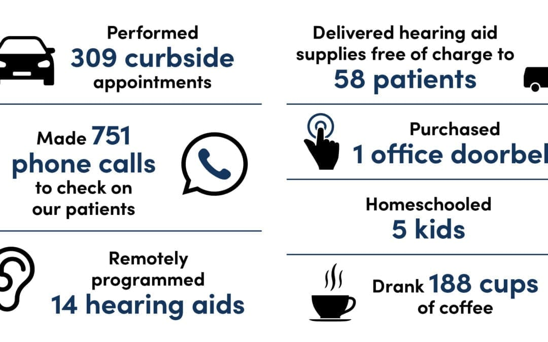 309 Curbside Checks and 751 Wellness Calls – How We've Put Patients First During COVID-19